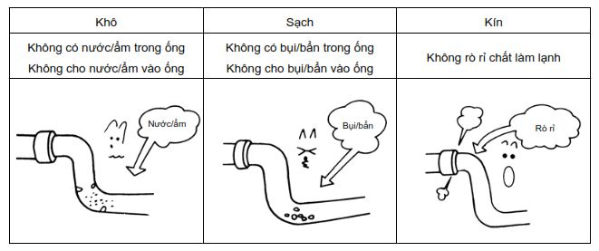 3 nguyên tắc cơ bản sau đây khi lắp đặt ống lạnh