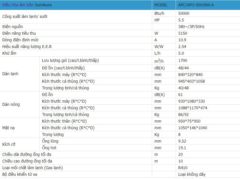 Điều hòa Cassett âm trần Sumikura 50.000BTU 1 chiều