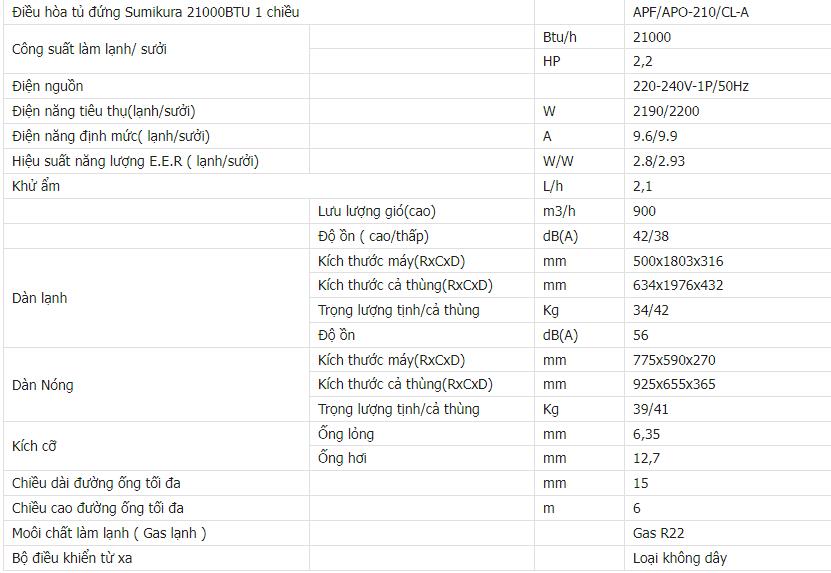 Thông số kỹ thuật điều hòa tủ đứng sumikura 1 chiều 21.000BTU
