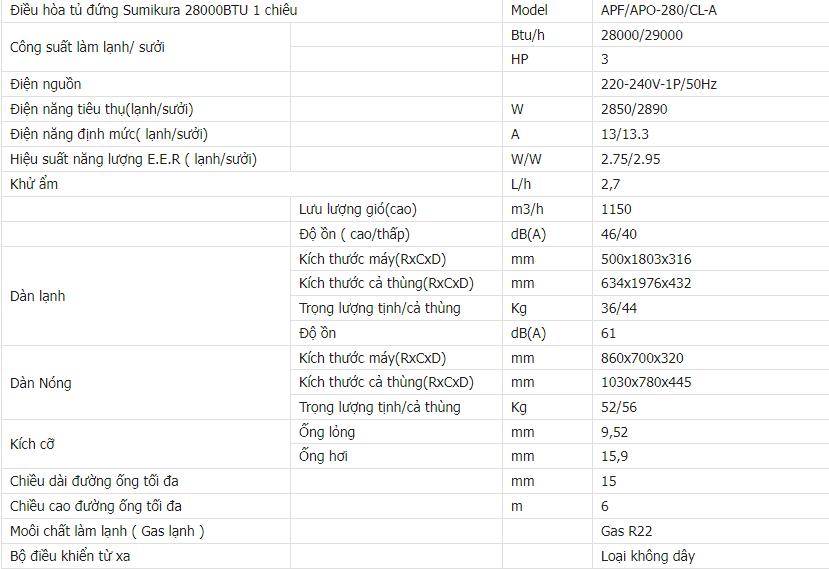 Thông số kỹ thuật điều hòa tủ đứng sumikura 1 chiều 28.000BTU
