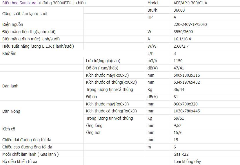 Thông số kỹ thuật điều hòa tủ đứng sumikura 1 chiều 36.000BTU