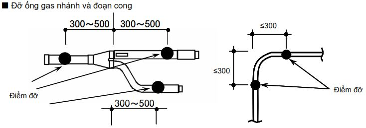 Đỡ ống gas nhánh và đoạn cong