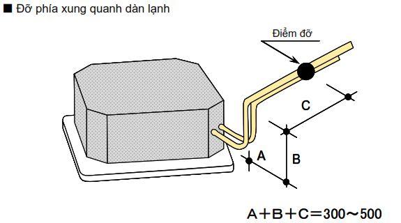 Đỡ ống gas phía xung quanh dàn lạnh
