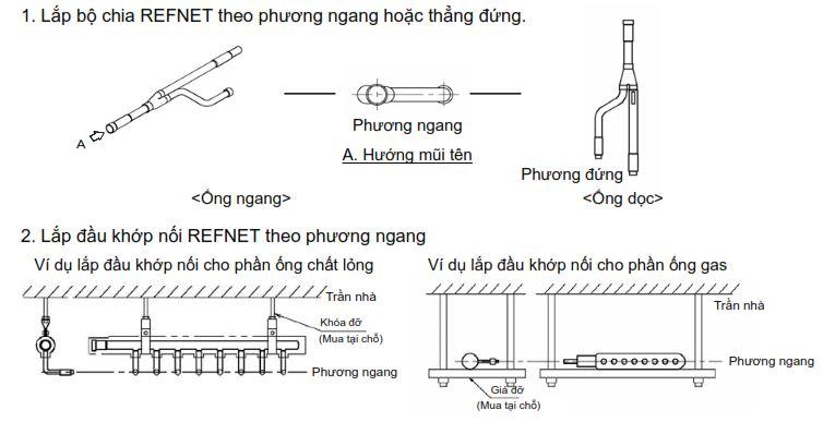 Cách lắp đặt bộ chia gas
