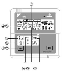 Hướng dẫn sử dụng bộ điều khiểnBRC301B61