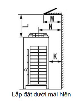 Lắp dàn nóng trên máy hiên