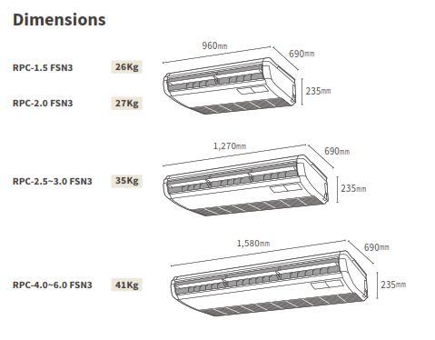 Kích thước dàn lạnh Áp trần VRF Hitachi Model RPC/FSN3