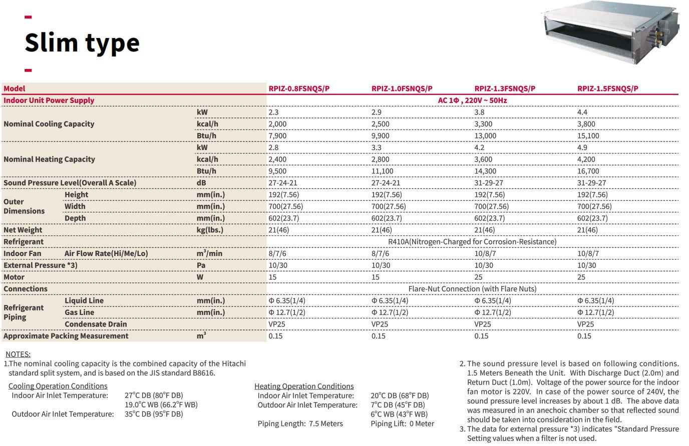 Thông số dàn lạnh Giấu trần nối ống gió VRF Hitachi Model FSNQS siêu mỏng