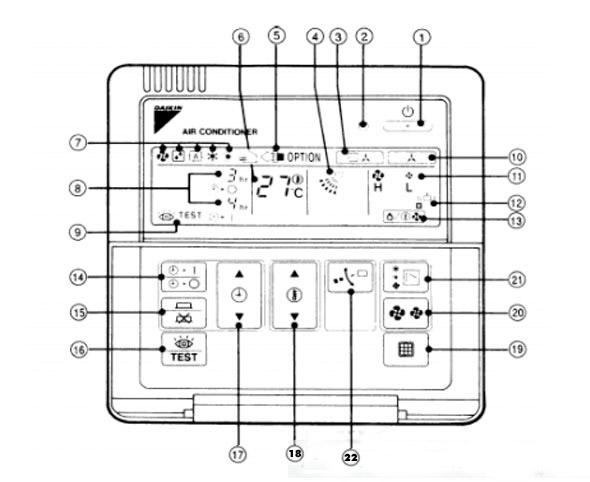 điều khiển điều hòa trung tâm BRC1C62