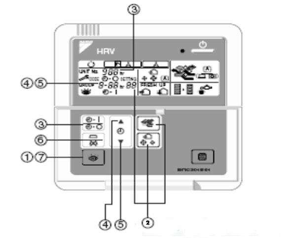 điều khiển điều hòa trung tâm BRC301B61