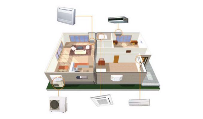 có nên lắp điều hòa multi cho chung cư hay không 2