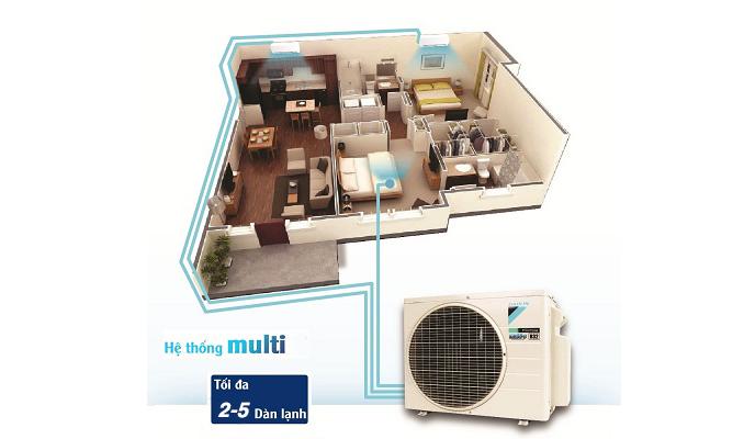 có nên lắp điều hòa multi cho chung cư hay không 3