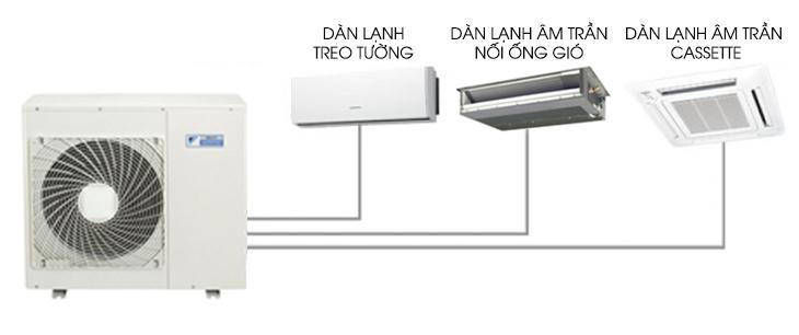 cách chọn máy lạnh điều hòa multi