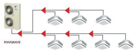 Hệ thống ống sử dụng REFNET