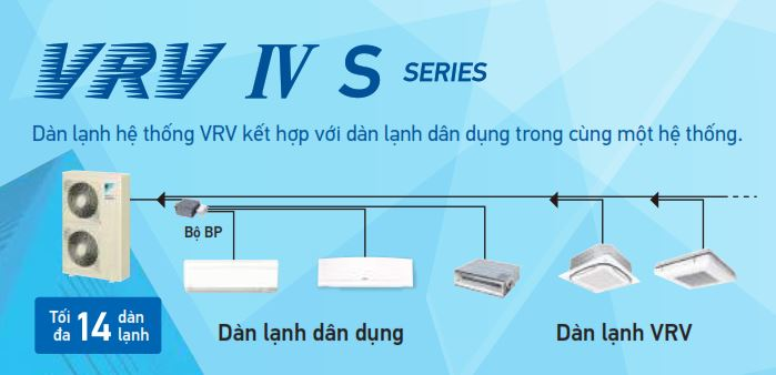 Điều hòa Daikin VRV IV-S đa dạng dãy sản phẩm