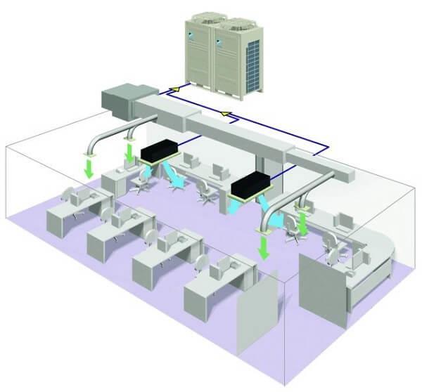 cấu tạo điều hòa âm trần nối ống gió
