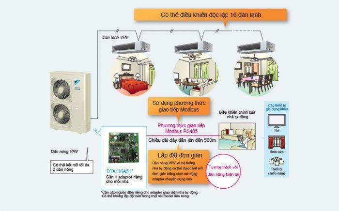 adaptor giao diện nhà tự động